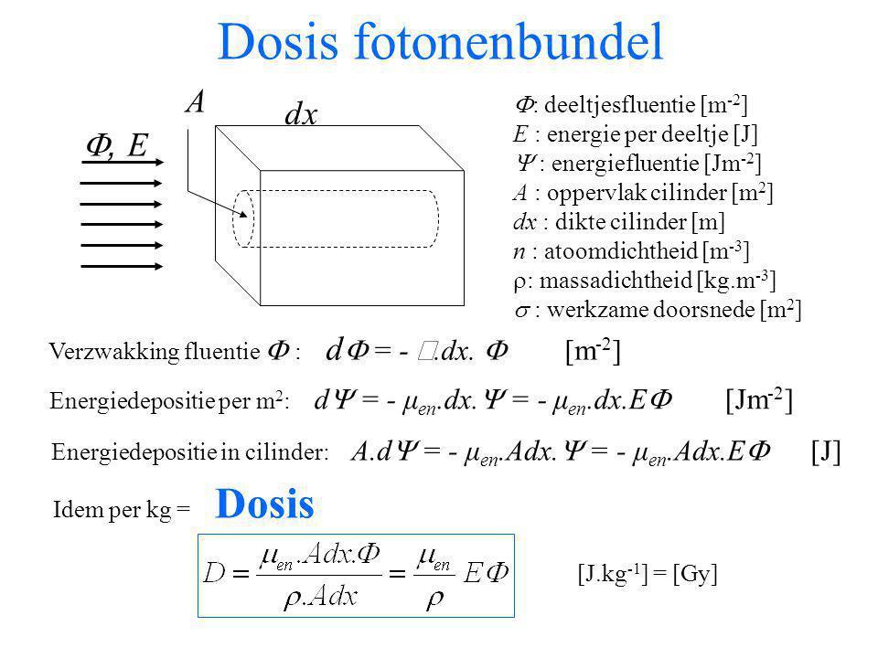 Dosis fotonenbundel A dx , E : deeltjesfluentie [m-2]